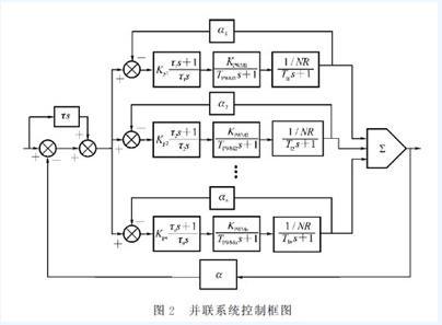 igbt器件的大功率dcdc电源并联技术研究