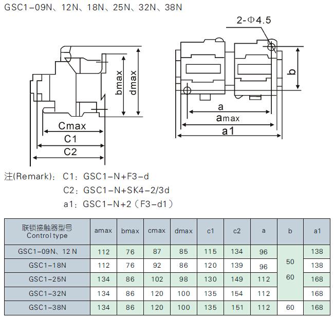 首页 供应产品 自动化及驱动 低压电器 工业控制      10.