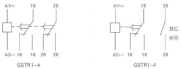 产品符合GB/T14048.1、GB14048.5标准,可与国内外同类产品互换使用。 二、型号及含义   控制电源电压代号   延时方式和延时范围代号  三、结构特点  触头为单断点,拍合式瞬时动作;  触头为防护式,防护等级IP20;  继电器可与接触器挂接使用,也可用于卡轨或螺钉安装使用;  产品上方有时间调节旋钮,通电指示灯,断电指示灯;  接线为组合螺钉式,可连接0.