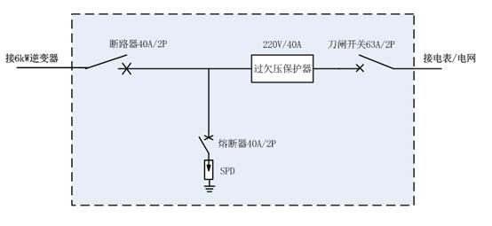 光伏发电电路汇流箱电路图