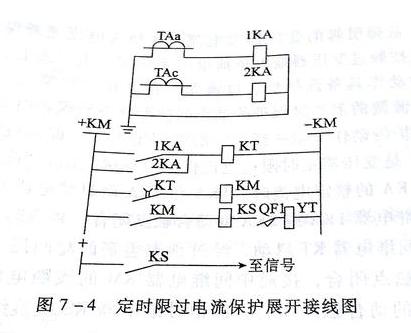 经信号继电器ks电流线圈,断路器qf辅助触点qf1接通跳闸线圈yt的电源
