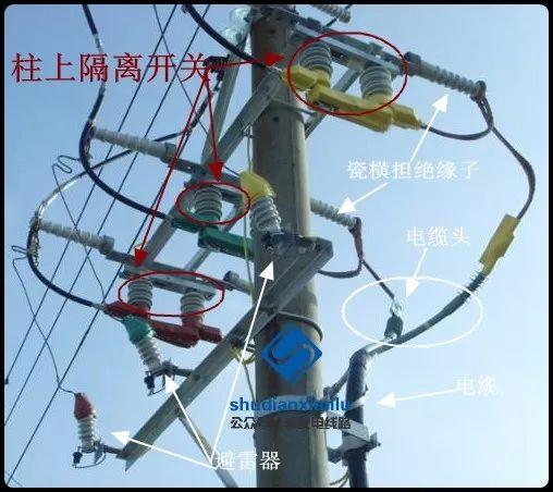 详解:10kv柱上开关(隔离,负荷,断路器及熔断器)用途与