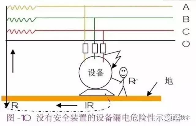 图-11中电动机设有保护接地装置,接地电阻为rd,当一相带电部分碰连